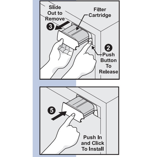 How to install the Electrolux EWF2CBPA filter